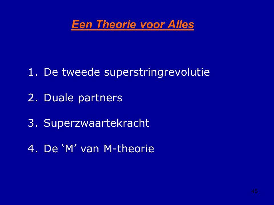 45 Een Theorie voor Alles 1.De tweede superstringrevolutie 2.Duale partners 3.Superzwaartekracht 4.De 'M' van M-theorie