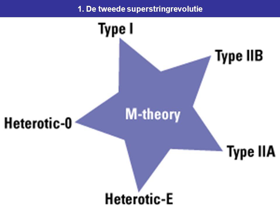 51 1. De tweede superstringrevolutie