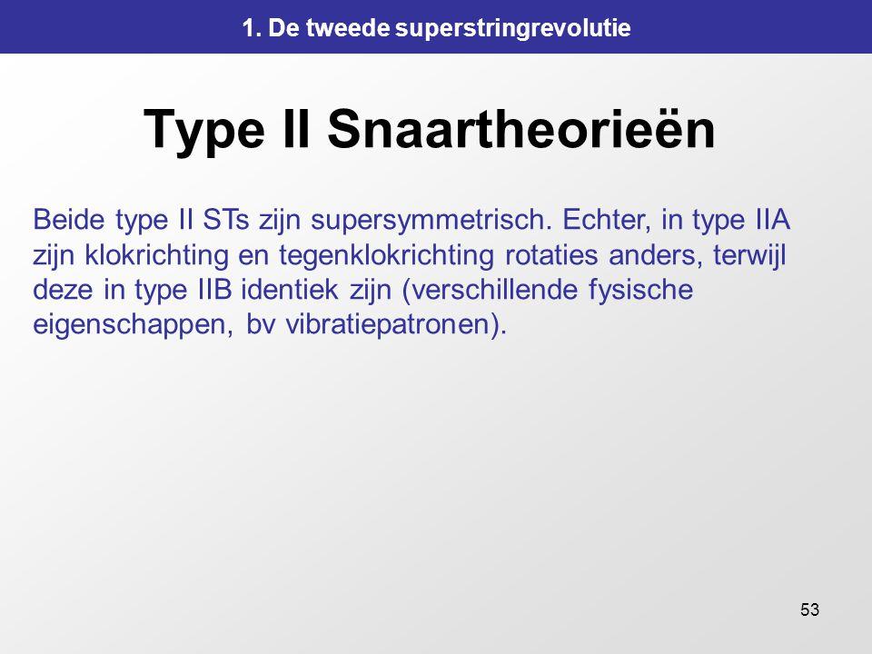53 Type II Snaartheorieën 1.