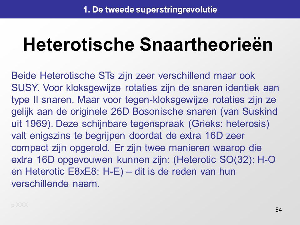 54 Heterotische Snaartheorieën 1.