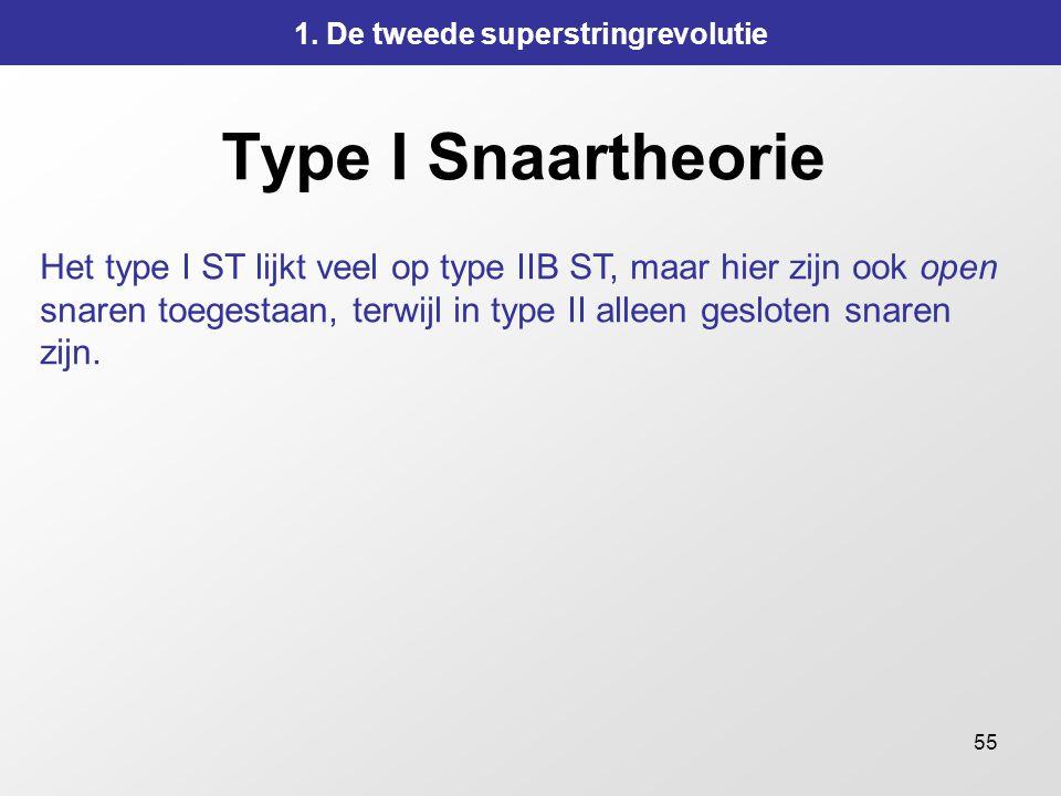 55 Type I Snaartheorie 1.