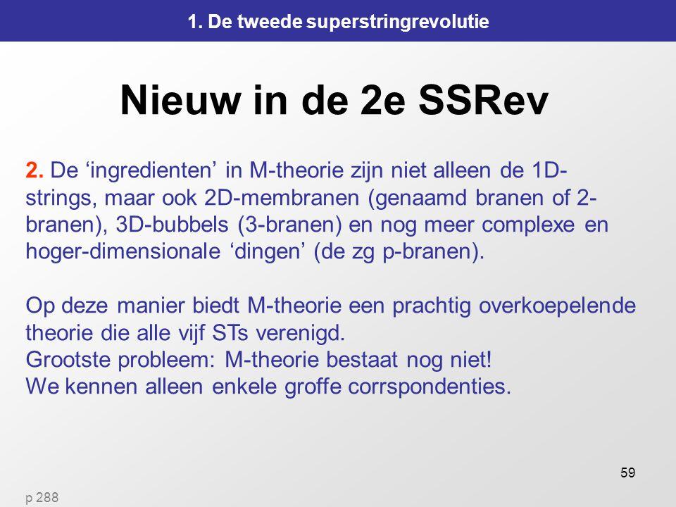 59 Nieuw in de 2e SSRev 1.De tweede superstringrevolutie 2.