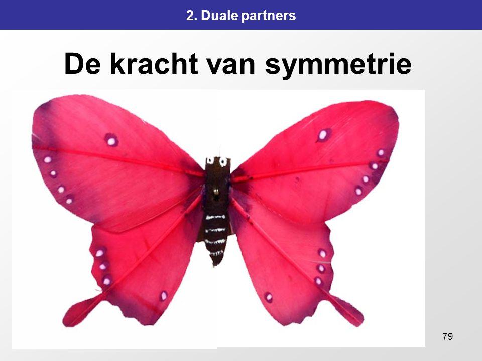 79 De kracht van symmetrie 2. Duale partners