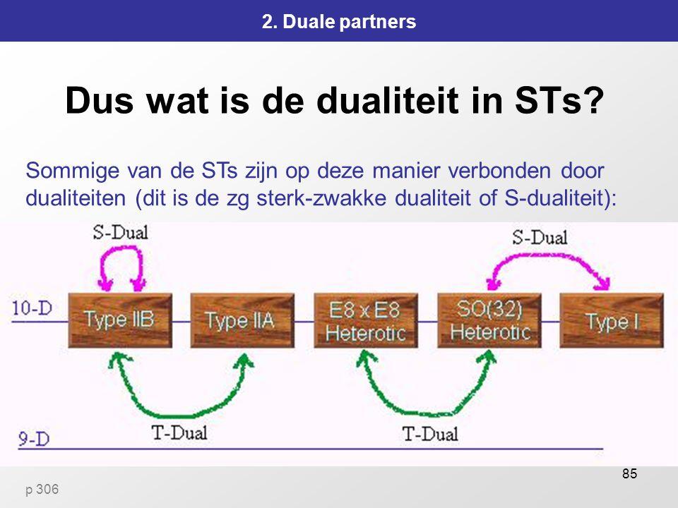 85 Dus wat is de dualiteit in STs.2.