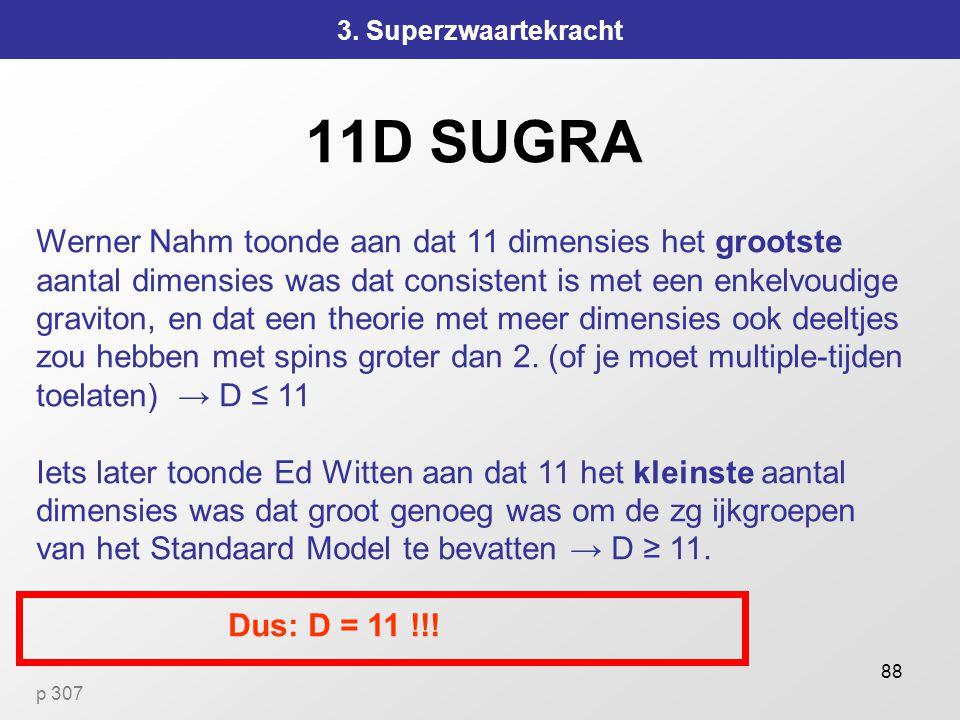 88 11D SUGRA 3.