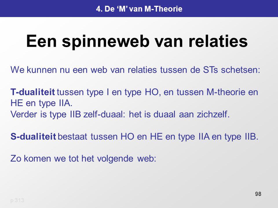98 Een spinneweb van relaties 4.