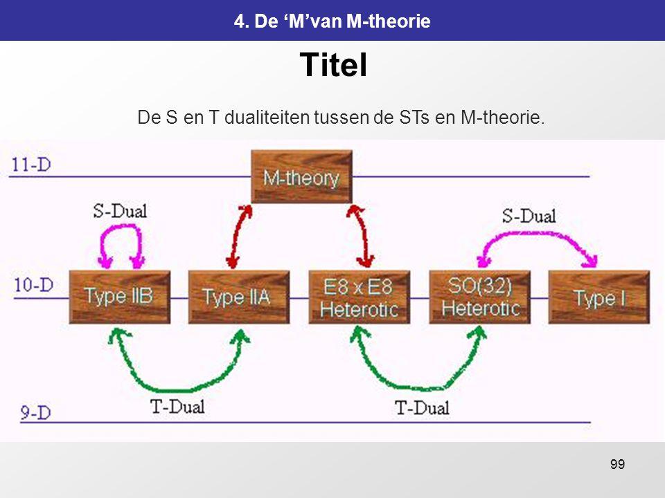 99 Titel De S en T dualiteiten tussen de STs en M-theorie. 4. De 'M'van M-theorie