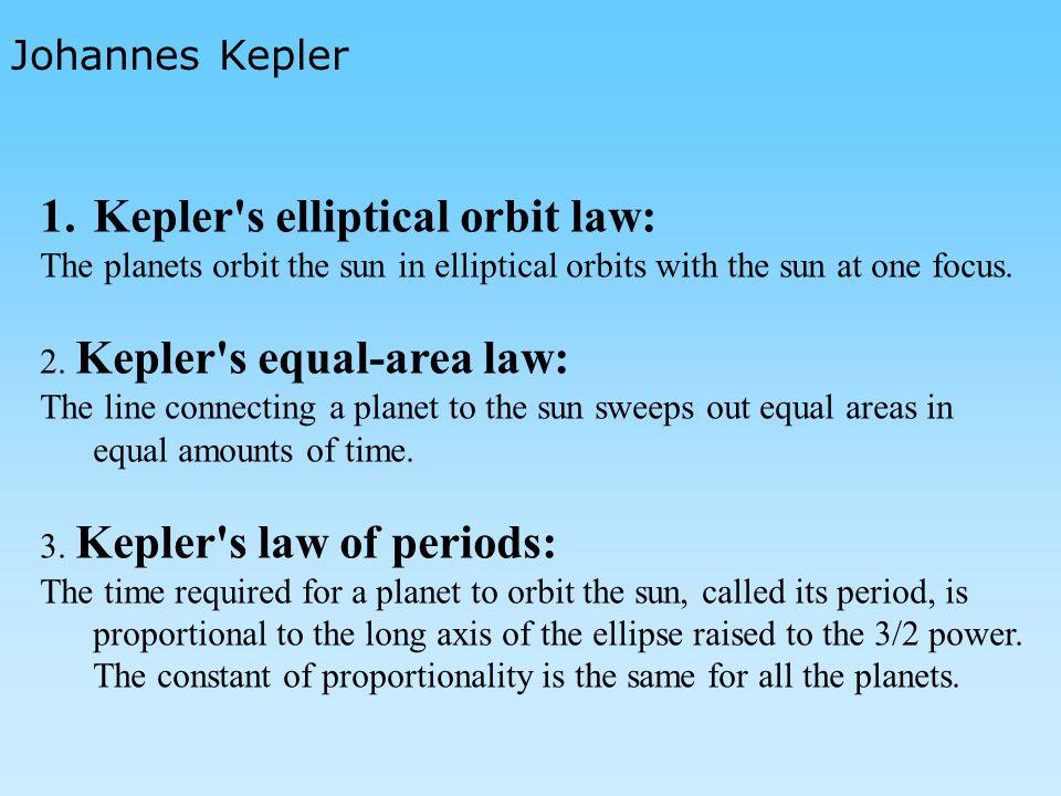 1.Kepler's elliptical orbit law: The planets orbit the sun in elliptical orbits with the sun at one focus. 2. Kepler's equal-area law: The line connec