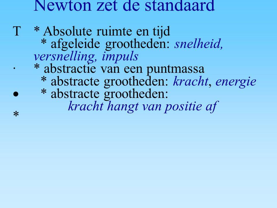 Newton zet de standaard T* Absolute ruimte en tijd * afgeleide grootheden: snelheid, versnelling, impuls · * abstractie van een puntmassa * abstracte