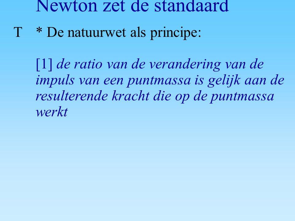 Newton zet de standaard T* De natuurwet als principe: [1] de ratio van de verandering van de impuls van een puntmassa is gelijk aan de resulterende kr
