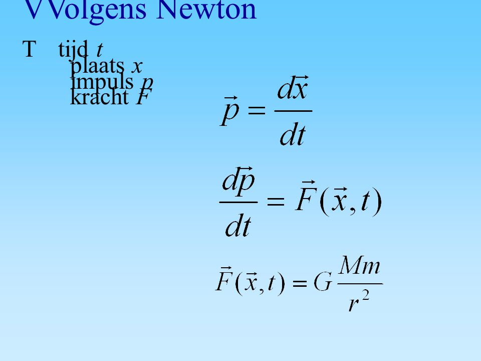 VVolgens Newton Ttijd t plaats x impuls p kracht F