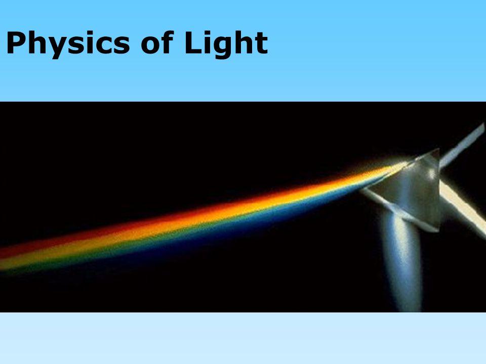 Physics of Light