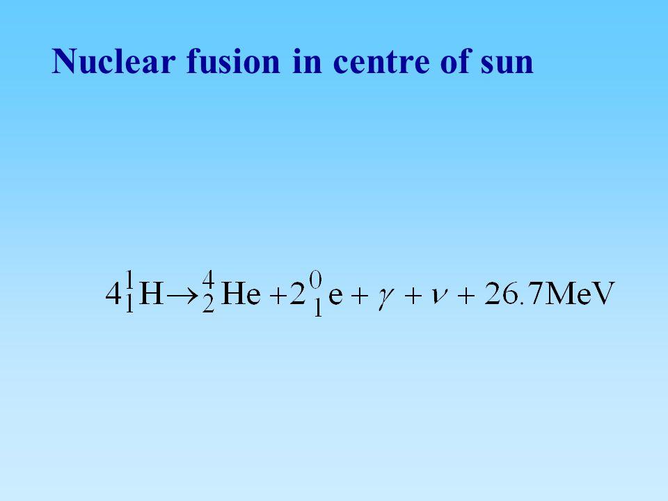 Nuclear fusion in centre of sun