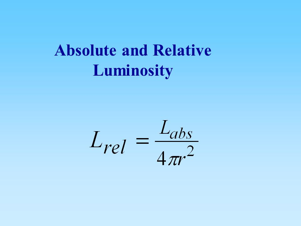 Absolute and Relative Luminosity