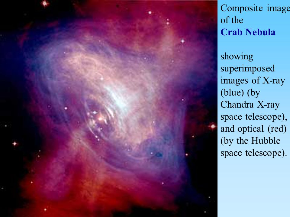 Composite image of the Crab Nebula showing superimposed images of X-ray (blue) (by Chandra X-ray space telescope), and optical (red) (by the Hubble space telescope).
