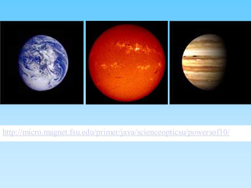 Optica en telescopen