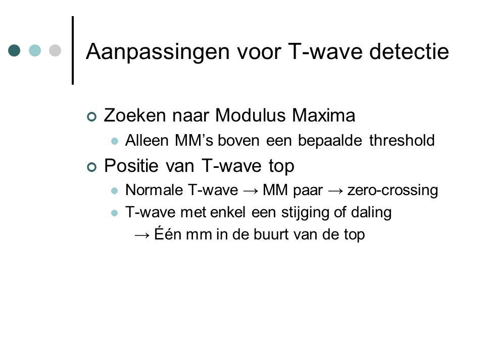 Aanpassingen voor T-wave detectie Zoeken naar Modulus Maxima Alleen MM's boven een bepaalde threshold Positie van T-wave top Normale T-wave → MM paar → zero-crossing T-wave met enkel een stijging of daling → Één mm in de buurt van de top
