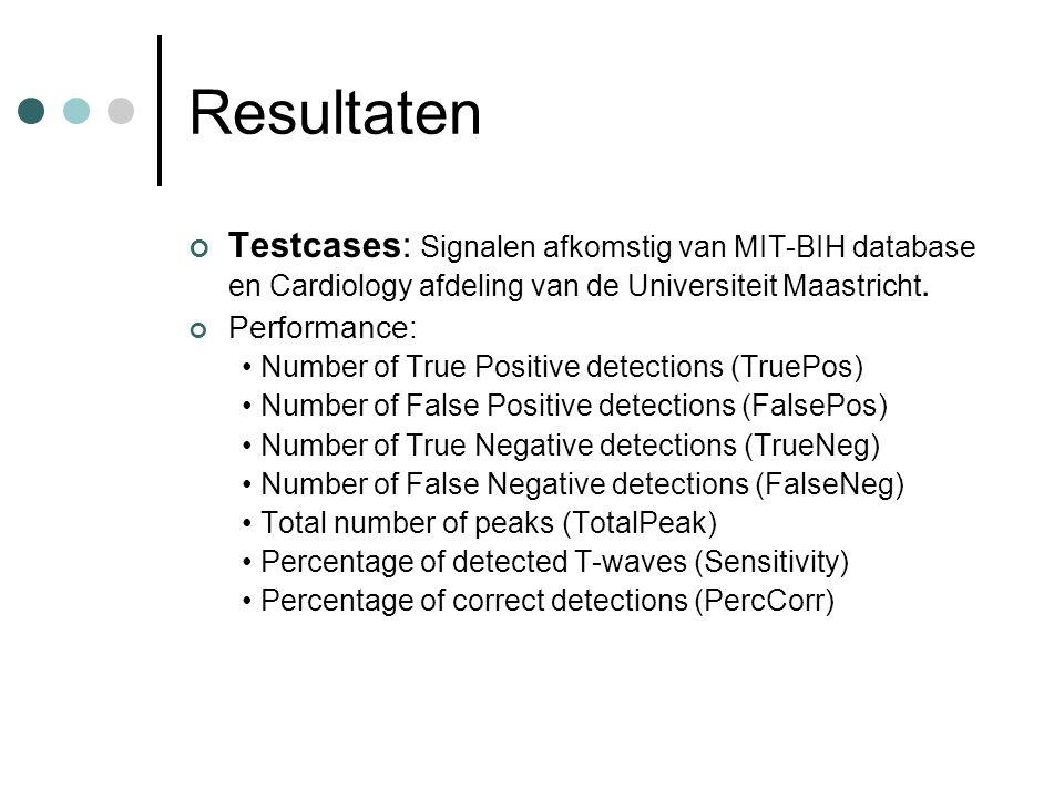 Testcases: Signalen afkomstig van MIT-BIH database en Cardiology afdeling van de Universiteit Maastricht.