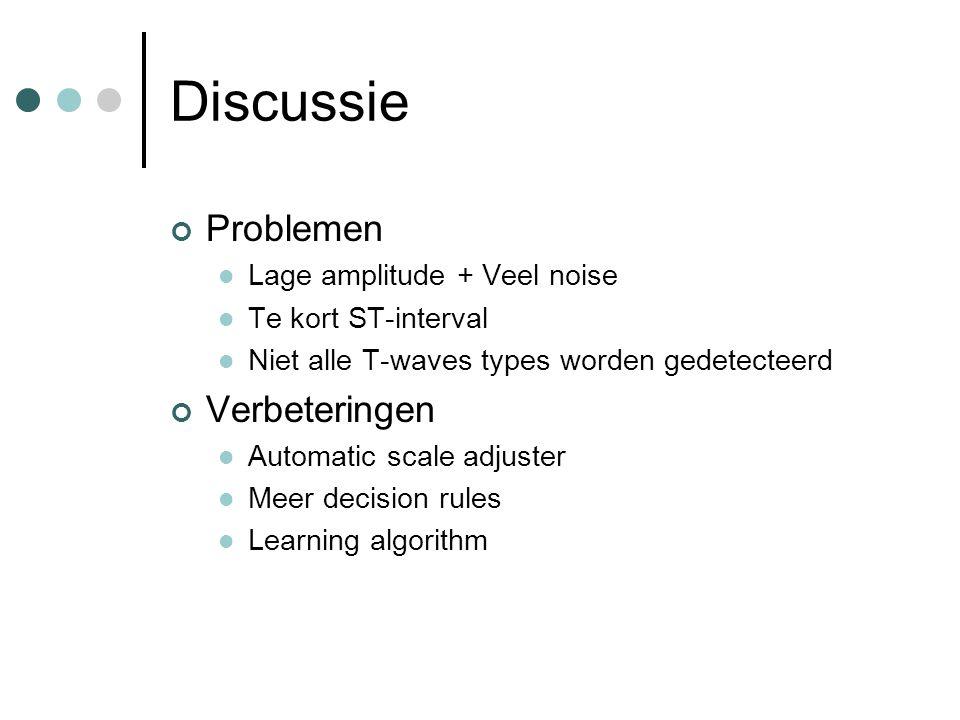 Discussie Problemen Lage amplitude + Veel noise Te kort ST-interval Niet alle T-waves types worden gedetecteerd Verbeteringen Automatic scale adjuster Meer decision rules Learning algorithm