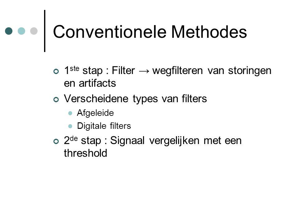 Conventionele Methodes 1 ste stap : Filter → wegfilteren van storingen en artifacts Verscheidene types van filters Afgeleide Digitale filters 2 de stap : Signaal vergelijken met een threshold