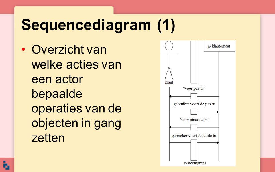 Sequencediagram (1) Overzicht van welke acties van een actor bepaalde operaties van de objecten in gang zetten