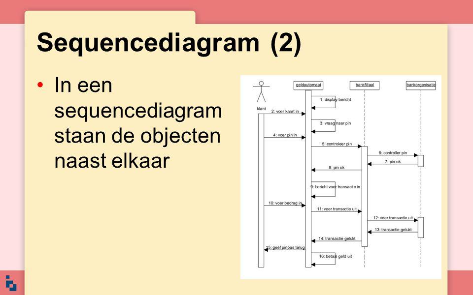 Sequencediagram (2) In een sequencediagram staan de objecten naast elkaar