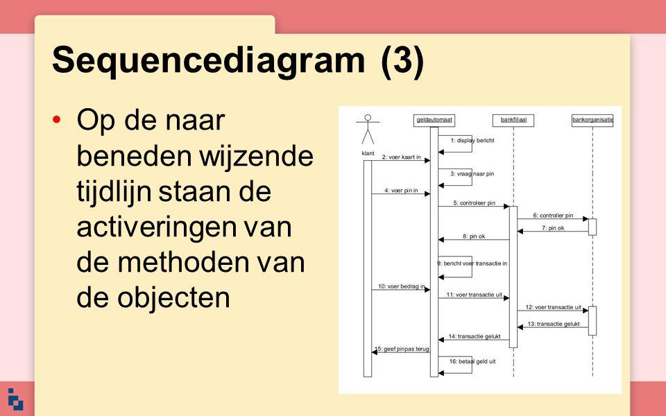 Sequencediagram (3) Op de naar beneden wijzende tijdlijn staan de activeringen van de methoden van de objecten