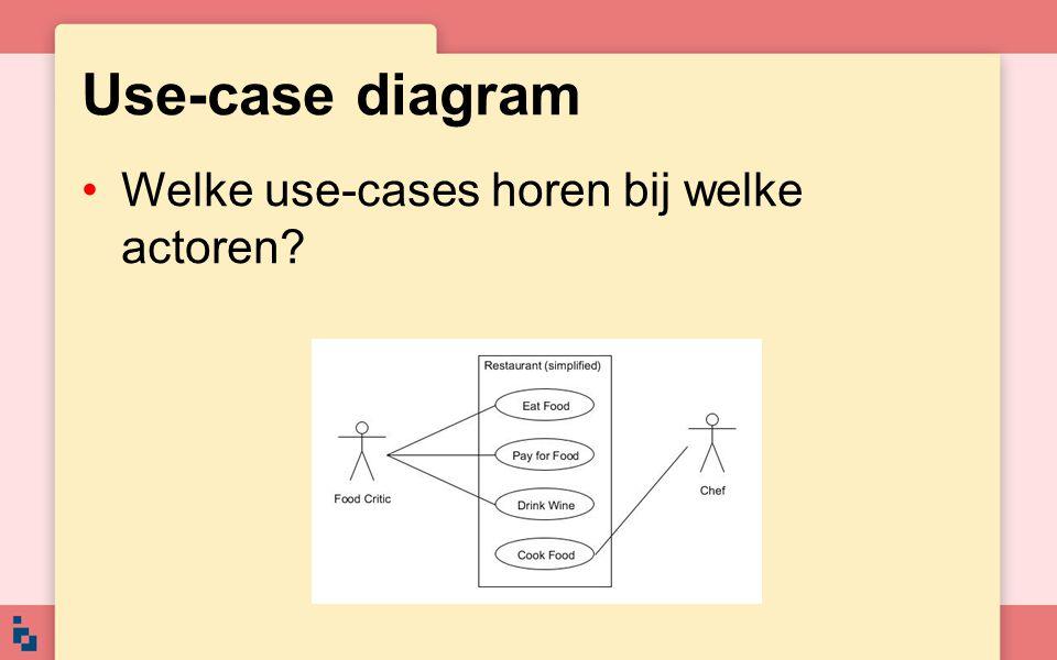 Use-case diagram Welke use-cases horen bij welke actoren?