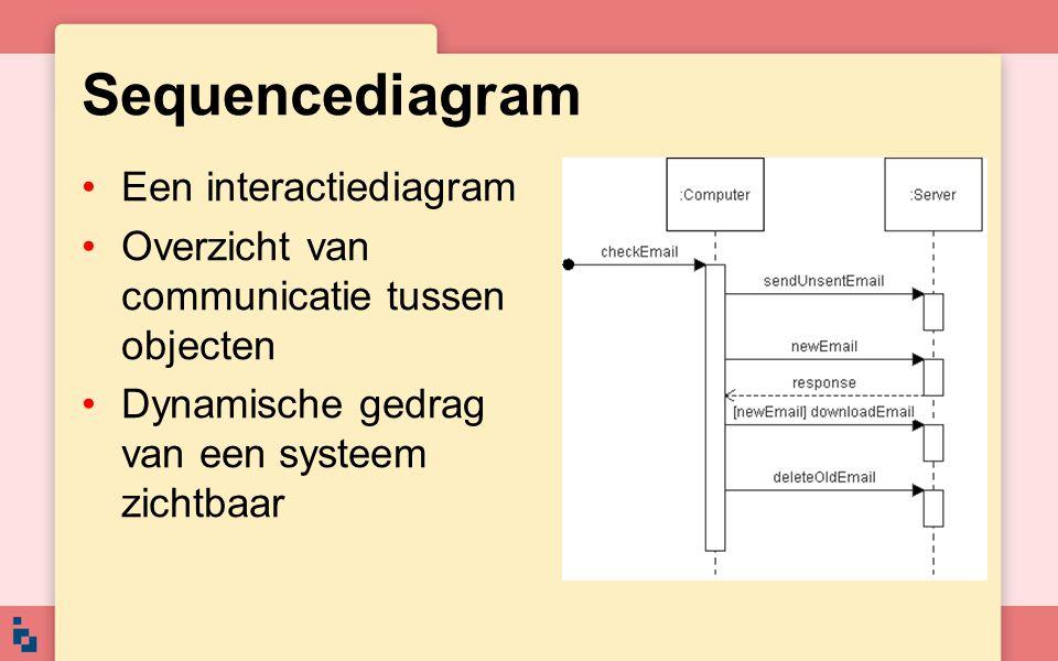 Sequencediagram Een interactiediagram Overzicht van communicatie tussen objecten Dynamische gedrag van een systeem zichtbaar
