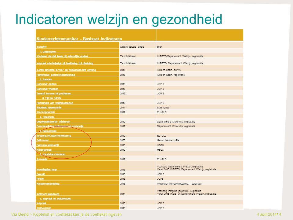 Via Beeld > Koptekst en voettekst kan je de voettekst ingeven 4 april 2014 4 Indicatoren welzijn en gezondheid Kinderrechtenmonitor - Basisset indicatoren IndicatorLaatste actuele cijfersBron 1.