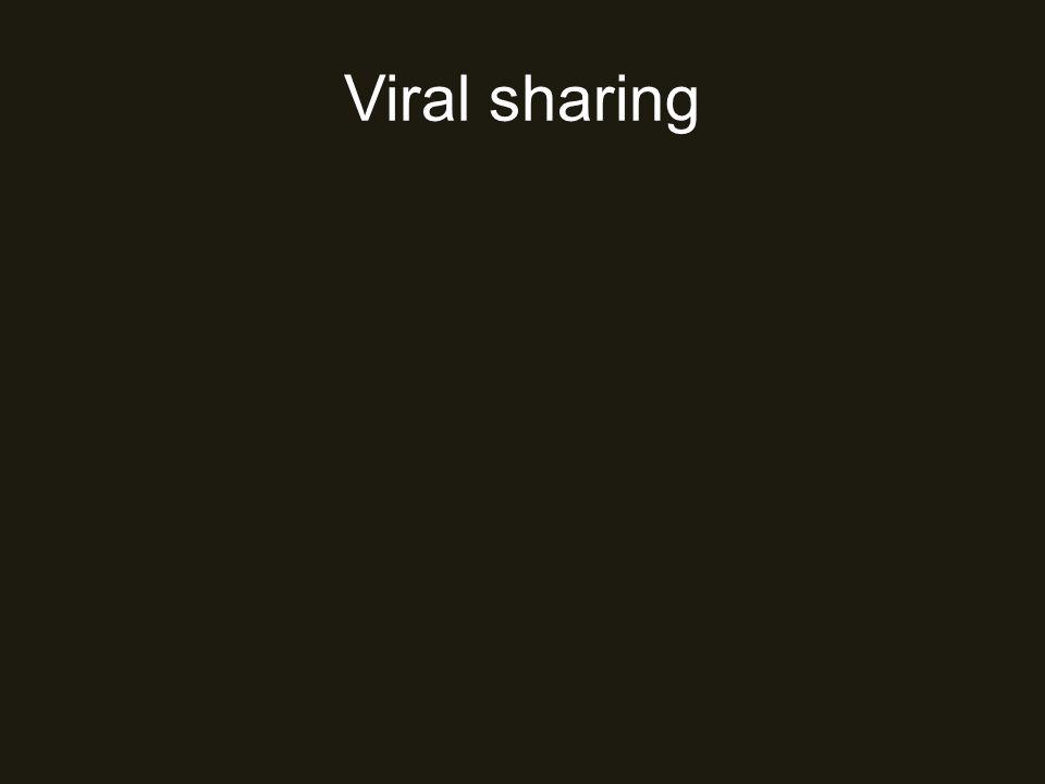 Viral sharing