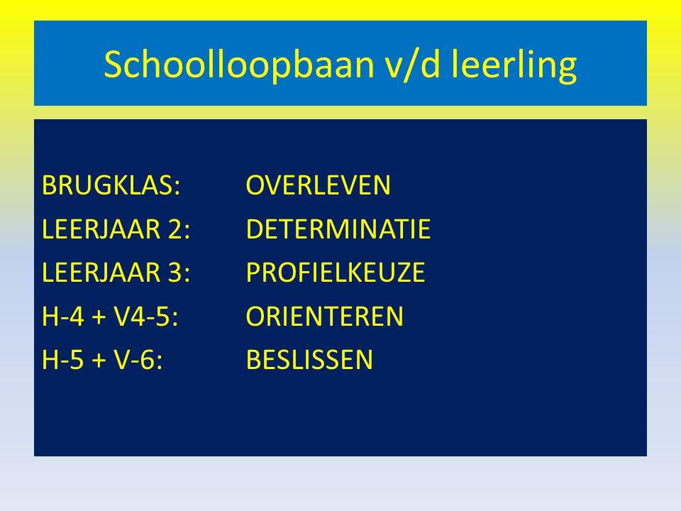 Schoolloopbaan v/d leerling BRUGKLAS: OVERLEVEN LEERJAAR 2:DETERMINATIE LEERJAAR 3:PROFIELKEUZE H-4 + V4-5:ORIENTEREN H-5 + V-6:BESLISSEN