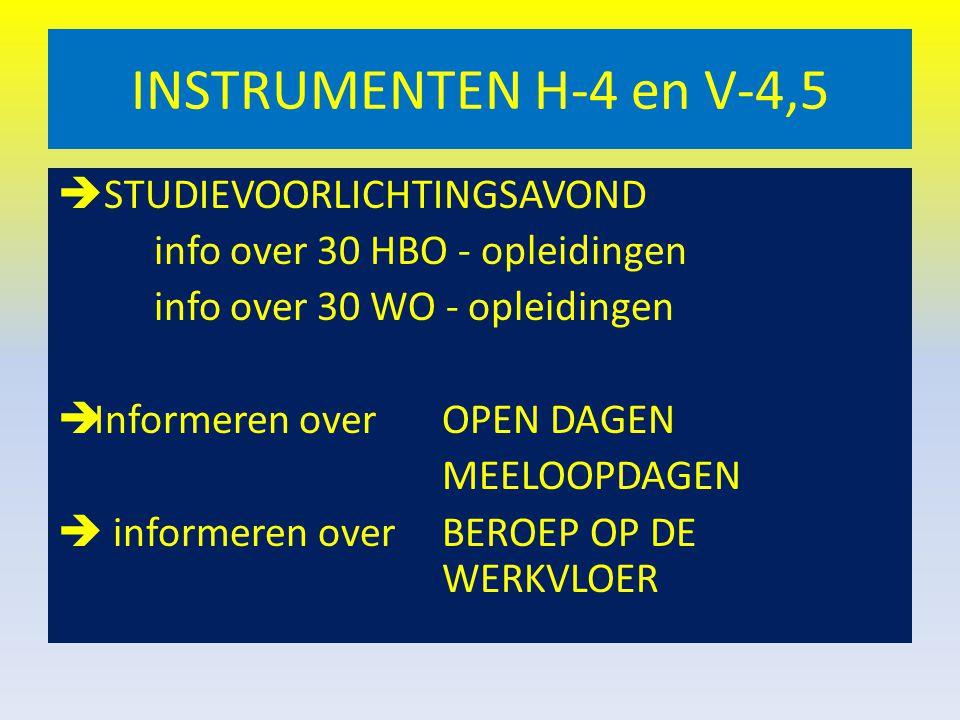 INSTRUMENTEN H-4 en V-4,5  STUDIEVOORLICHTINGSAVOND info over 30 HBO - opleidingen info over 30 WO - opleidingen  Informeren over OPEN DAGEN MEELOOP
