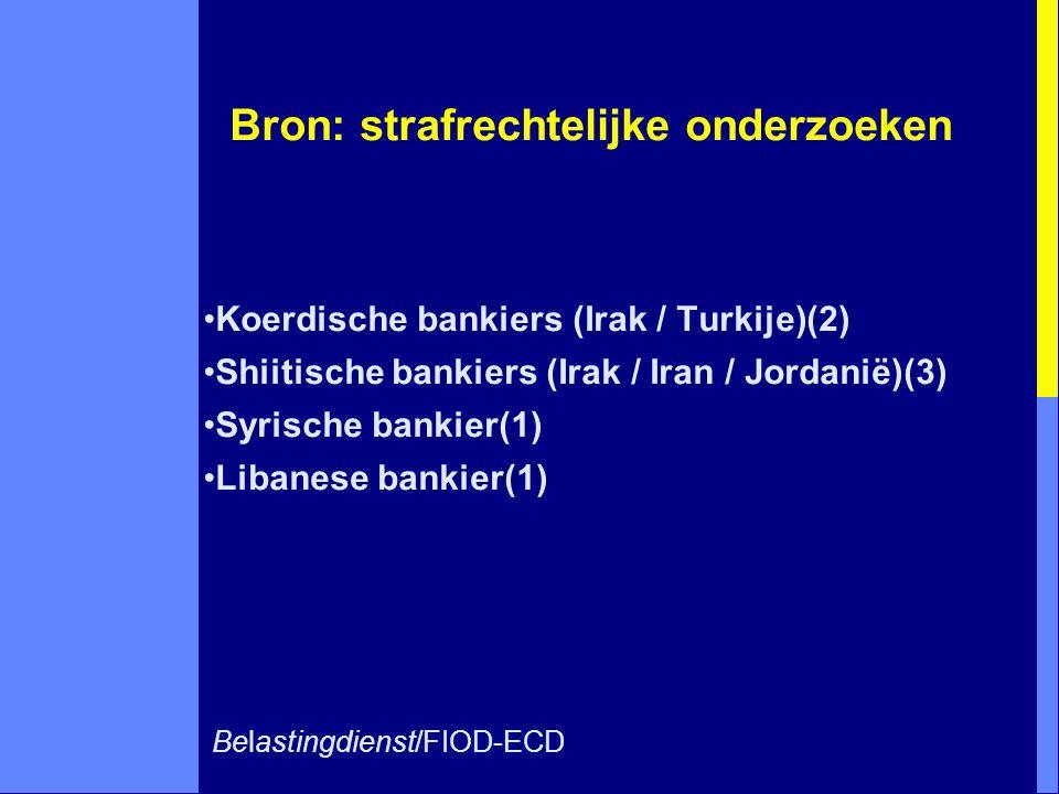 Belastingdienst/FIOD-ECD De diensten en enkele kengetallen: drie soorten klanten wisselen van valuta geldtransacties geldverkeer t.b.v.