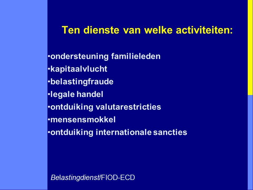 Belastingdienst/FIOD-ECD