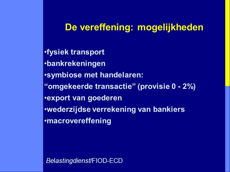 Belastingdienst/FIOD-ECD Symbiose van geld en goederen: 2e hands kleding auto's en werktuigen agrarische producten witgoed en elektronica verpakkingsmaterialen diervoeder bier goederen van grote waarde