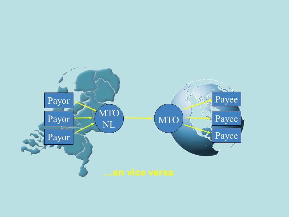 MTO NL MTO Payee Payor …en vice versa