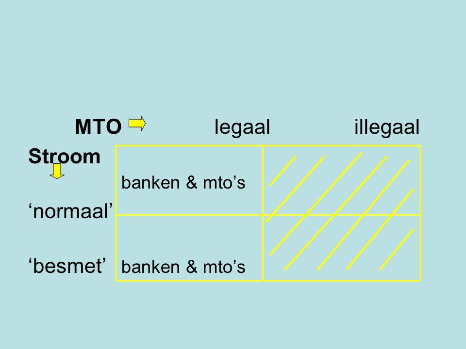 MTO legaalillegaal Stroom banken & mto's 'normaal' 'besmet' banken & mto's