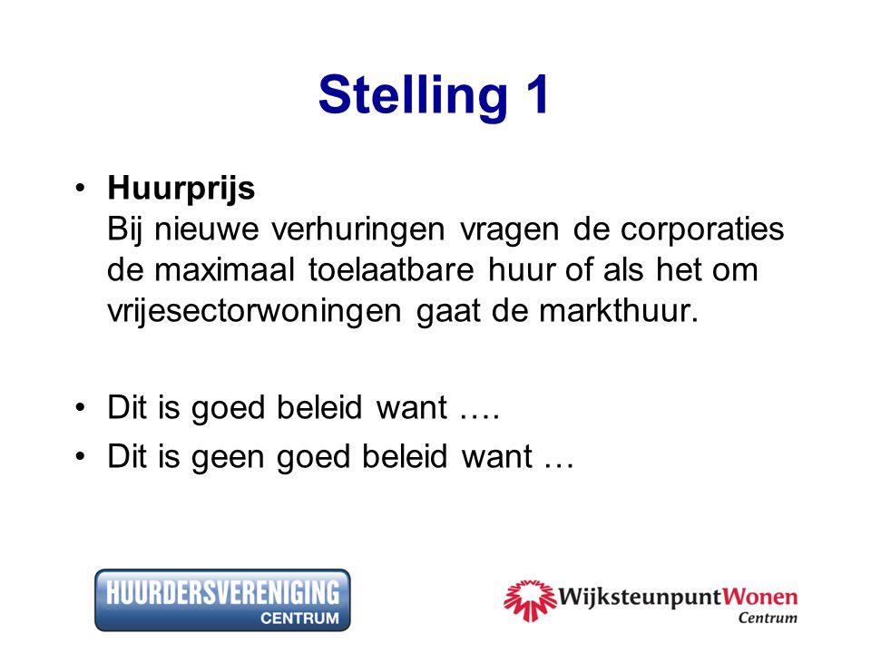 Stelling 1 Huurprijs Bij nieuwe verhuringen vragen de corporaties de maximaal toelaatbare huur of als het om vrijesectorwoningen gaat de markthuur.