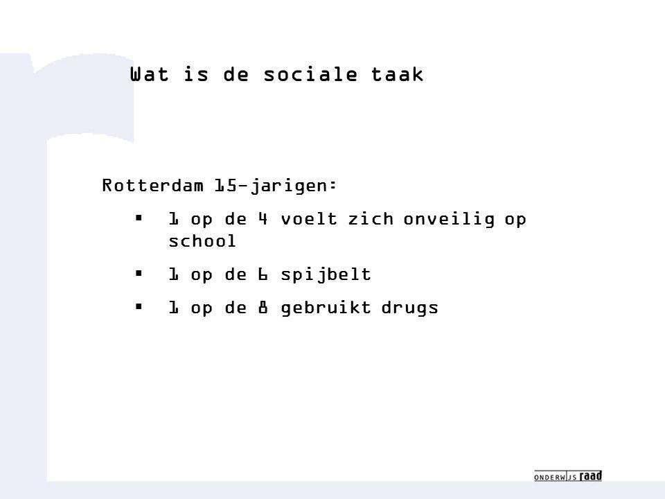 Wat is de sociale taak Rotterdam 15-jarigen:  1 op de 4 voelt zich onveilig op school  1 op de 6 spijbelt  1 op de 8 gebruikt drugs