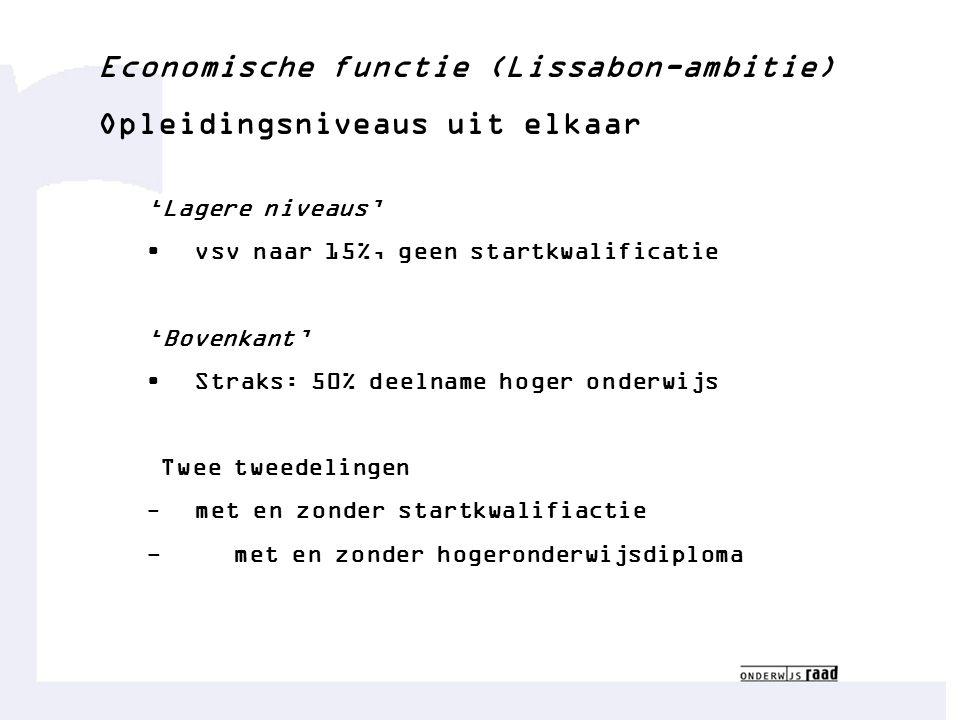 Economische functie (Lissabon-ambitie) Opleidingsniveaus uit elkaar 'Lagere niveaus' vsv naar 15%, geen startkwalificatie 'Bovenkant' Straks: 50% deel