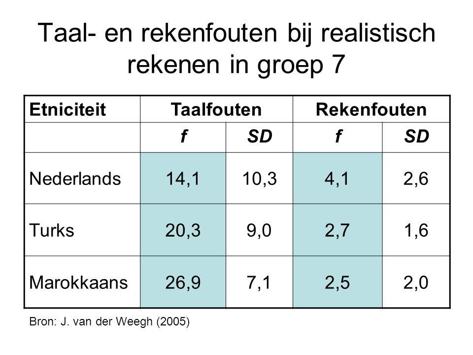 Taal- en rekenfouten bij realistisch rekenen in groep 7 EtniciteitTaalfoutenRekenfouten fSDf Nederlands14,110,34,12,6 Turks20,39,02,71,6 Marokkaans26,