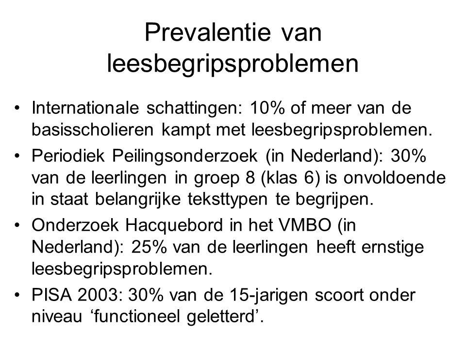 Prevalentie van leesbegripsproblemen Internationale schattingen: 10% of meer van de basisscholieren kampt met leesbegripsproblemen. Periodiek Peilings