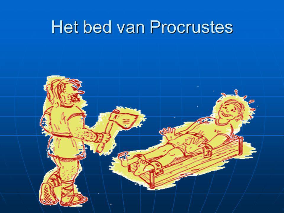 Het bed van Procrustes