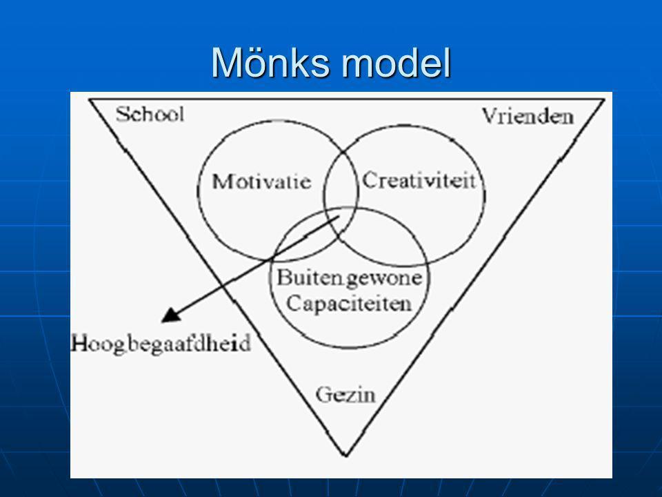 Mönks model