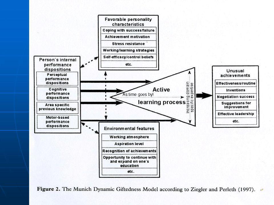 Vraagstellingen en typen en diagnostiek bij begaafde leerlingen  Screening: groep/individu.