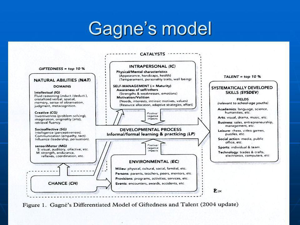 HGD-fasen  Intakefase: screening/verheldering  Strategiefase: onderkenning/niveaubepaling  Indien geen problemen  Indien wel problemen  Optionele onderzoeksfase: verklaring  Indiceringsfase: indicering