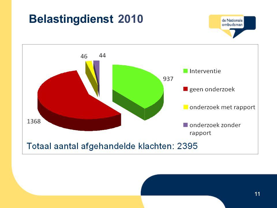 11 Belastingdienst 2010 11