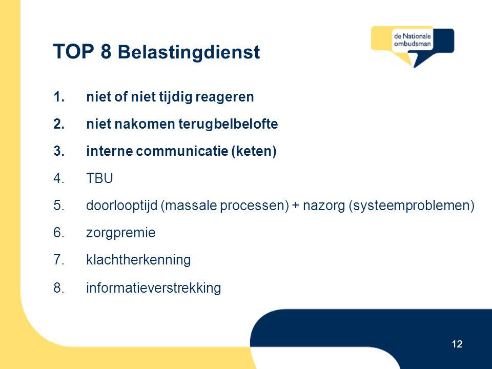 12 TOP 8 Belastingdienst 1.niet of niet tijdig reageren 2.niet nakomen terugbelbelofte 3.interne communicatie (keten) 4.TBU 5.doorlooptijd (massale pr