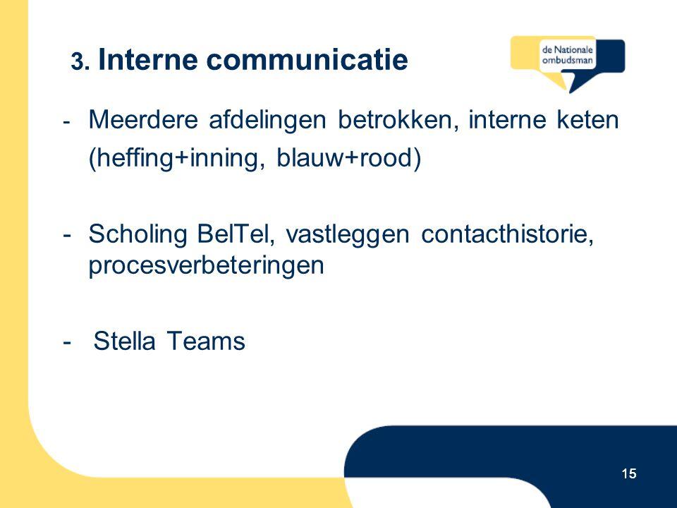 15 3. Interne communicatie - Meerdere afdelingen betrokken, interne keten (heffing+inning, blauw+rood) -Scholing BelTel, vastleggen contacthistorie, p